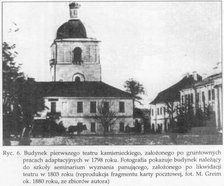 1880 р. Духовна семінарія і церква…