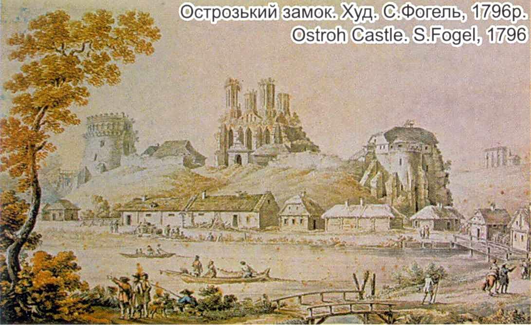 1796 р. Загальний вигляд з півдня