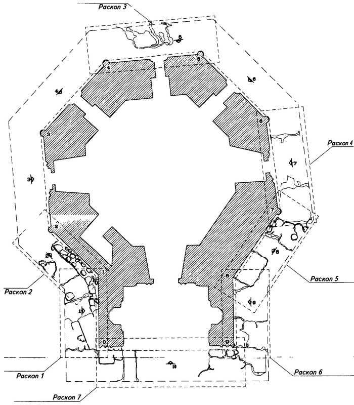 2007 р. План розкопок