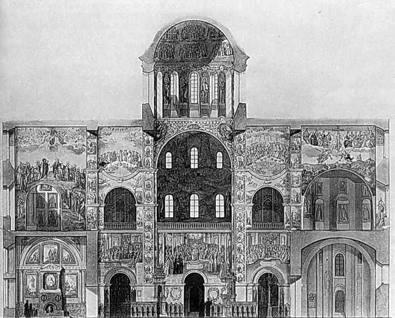 1843 р. Переріз по лінії…