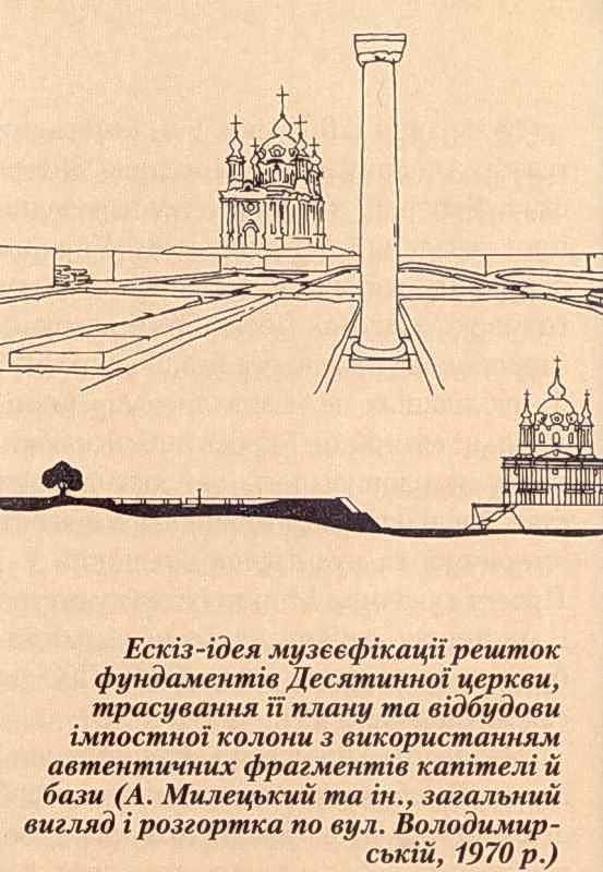 1970 р. Ескіз - ідея музеєфікації