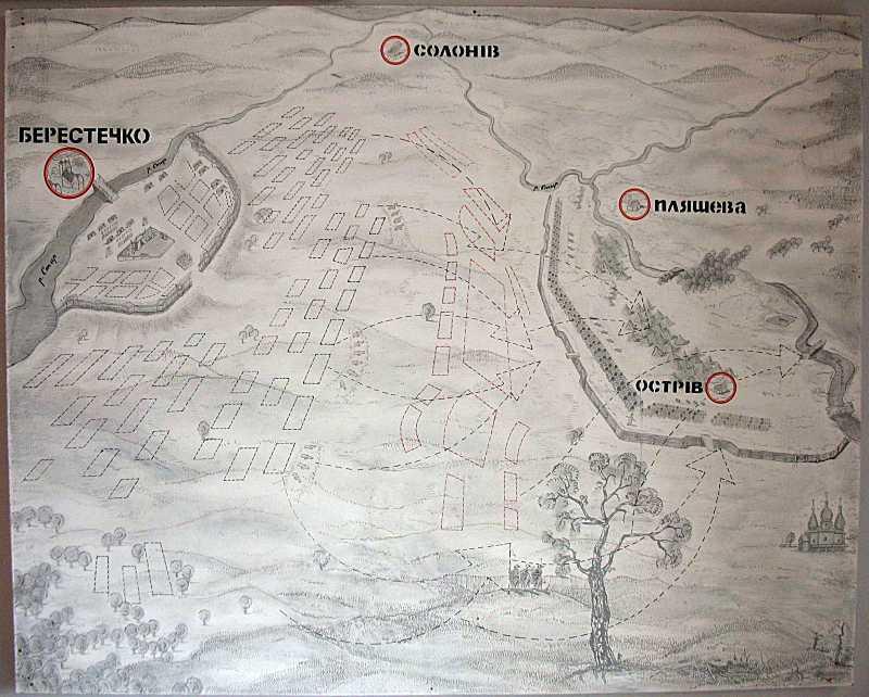 Перспективна схема поля Берестецької битви