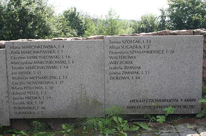 Плити 4 – 5 (з іменами загиблих)